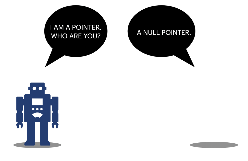 Null in programming