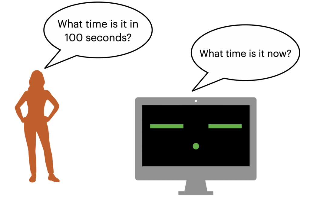 Epoch time is needed to specify zero point in time